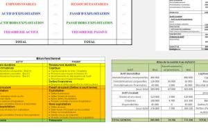 besoin fond roulement excel 300x189 Calculer le besoin en fond de roulement  Fichier EXCEL