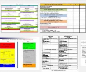 Liasse fiscale 2018 : Bilan fonctionnel Excel