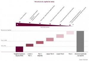 Liasse fiscale :  télécharger bilan passif 2051 excel